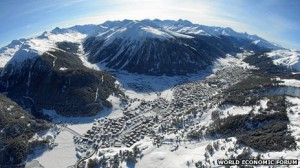 Aerial photograph of Davos, Switzerland
