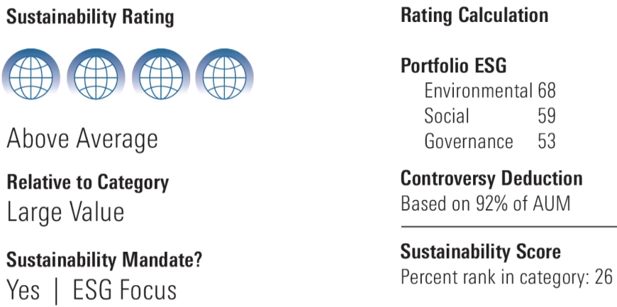 SustainabilityRating