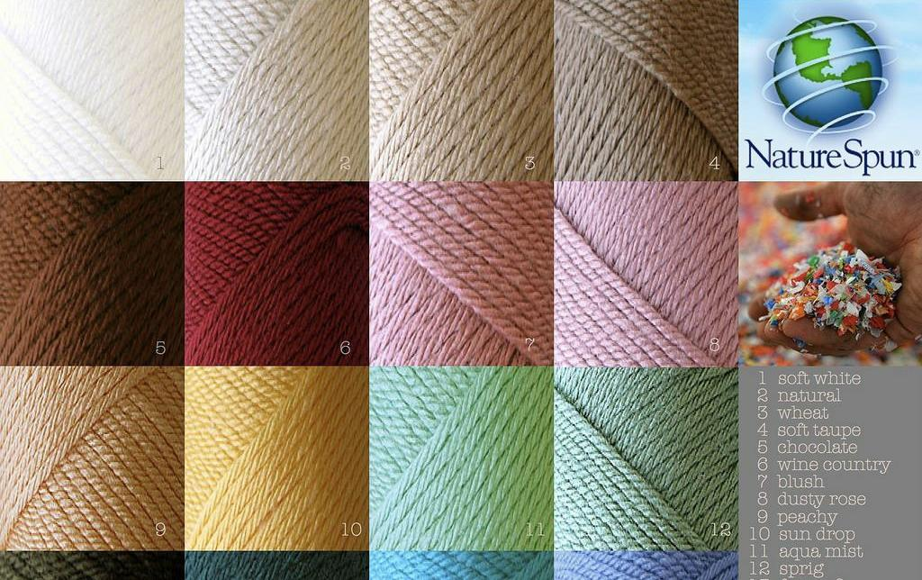 Yarn made of recycled plastics (Photo by Lorna Watt) Creative Commons license via Flickr