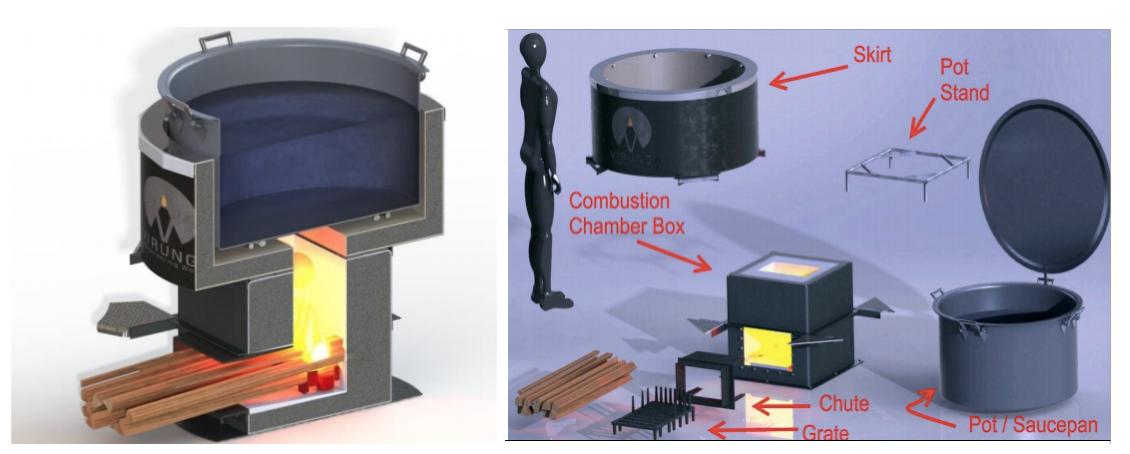 VEW IICS stoves